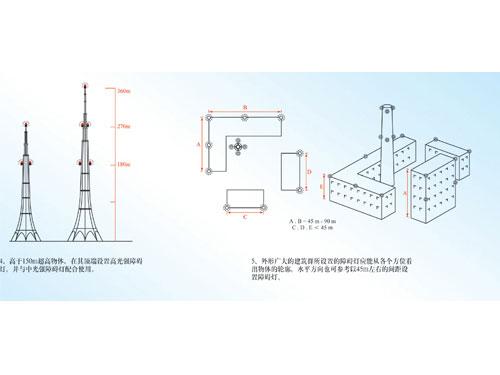 国家标准《烟囱设计规范》烟囱设置航空障碍灯